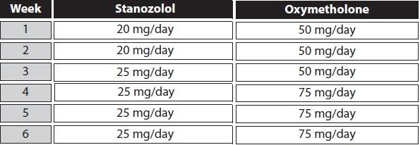 winstrol anadrol cycle